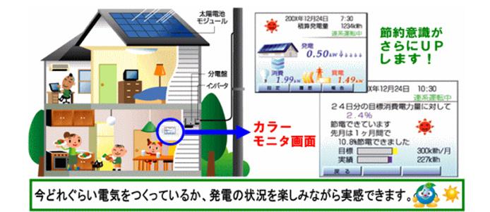 太陽光発電のメリット